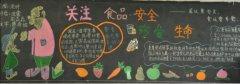 食品安全黑板报内容