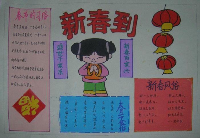 春节手抄报,喜迎新春 农历节日手抄报图片