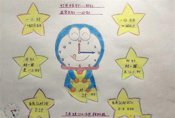 简单的小学生数学手抄报图片,快乐数学(6张)
