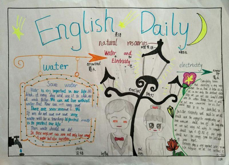 小学生英语手抄报,日常英语