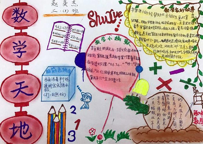 小学生数学手抄报图片,快乐数学天地
