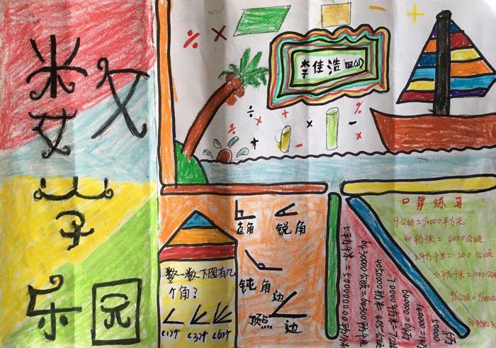 四年级数学手抄报图片大全,数学乐园之角